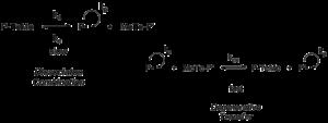 Living free-radical polymerization - Image: Te MRP