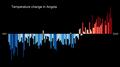 Temperature Bar Chart Africa-Angola--1901-2020--2021-07-13.png