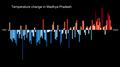 Temperature Bar Chart Asia-India-Madhya Pradesh-1901-2020--2021-07-13.png