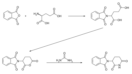 Thalidomide synthesis 01.svg