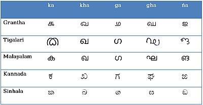 Tigalari script comparison chart..jpg