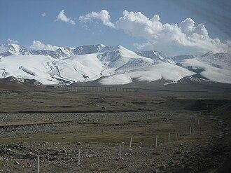 China Western Development - Southern Xinjiang Railway