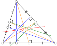 Euler's line is a straight line through the centroid (orange), orthocenter (blue), circumcenter (green) and center of the nine-point circle (red).