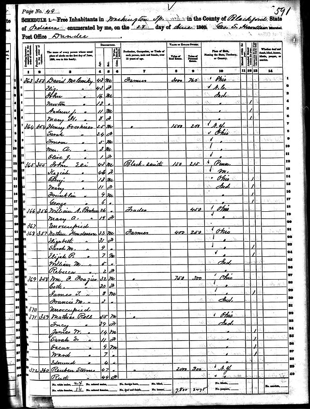 From commons.wikimedia.org: US Census 1860 Dundee Roll {MID-243926}