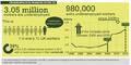 Underemployment up 1 million since 2008, April to June 2012.png