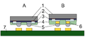 Wafer level Chip Size Package (Side view).PNG
