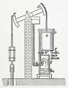 Beam engine - Wikipedia