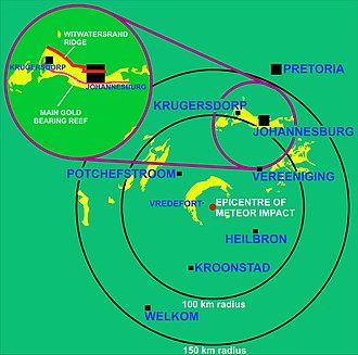 "Witwatersrand - A schematic diagram of the area surrounding the Vredefort Dome, where a massive meteor created an impact crater 300 km in diameter 2020 million years ago. The red dot represents the epicenter of the impact. The outer circle has a radius of 150 km, and indicates the approximate location of the crater rim. The inner circle marks the 100 km distance from the center. Note that the outcrops (exposure of the rocks on the surface) of Witwatersrand rocks (yellow areas) are located at 25 km from the epicenter of the impact and then again at about 80-120 km from the epicenter. The locations of important towns and cities in the region are indicate in the appropriate places. The red line in the detail of the Johannesburg region shows the location of the scarp/ridge that gave the ""Witwatersrand"" its name; the purple line the location where the main gold bearing reef is exposed at the surface, just south of Johannesburg ."