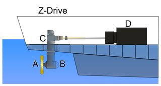 Z-drive Steerable marine drive system