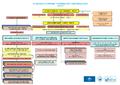 Структурная схема ЕОЭС.png