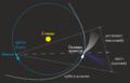 Хвости комети.png