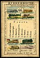 1856. Card from set of geographical cards of the Russian Empire 005.jpg