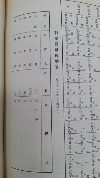 File:1938-12-對岸匪賊現勢表.pdf