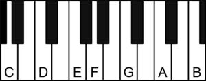 Joseph Yasser - Image: 19 equal temperament keyboard Yasser