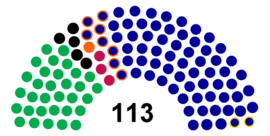 2008 Legislative Yuan Seat Composition.png