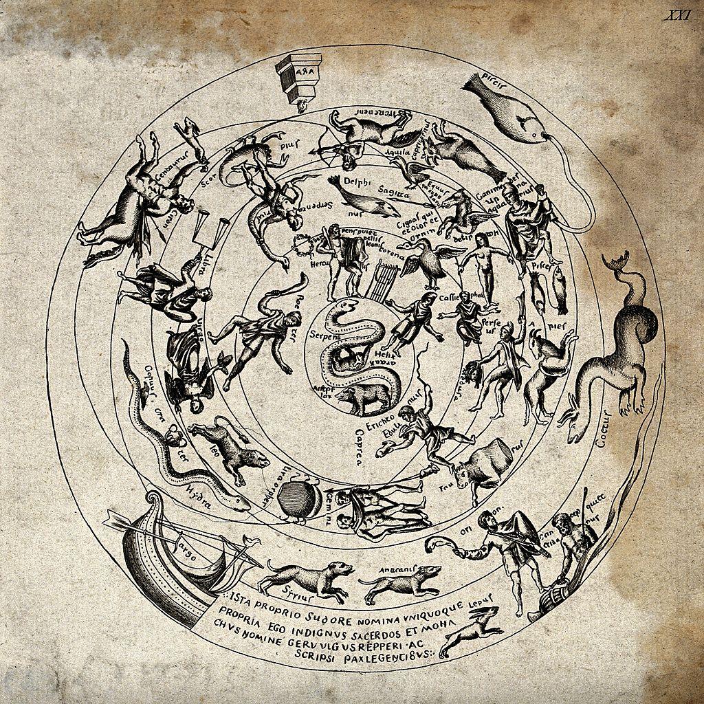 Zodiac Date Chart: Astrology; the zodiac. Etching. Wellcome V0024919.jpg ,Chart