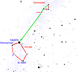 Galactic anticenter - Depiction of the Auriga constellation.