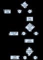 Binary tree sort(1).png