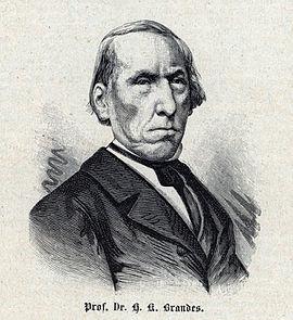 Hermann Karl Brandes