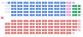Chambre des Communes 1926.png