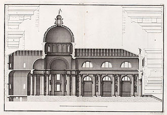 Il Redentore - Longitudinal section (1783).