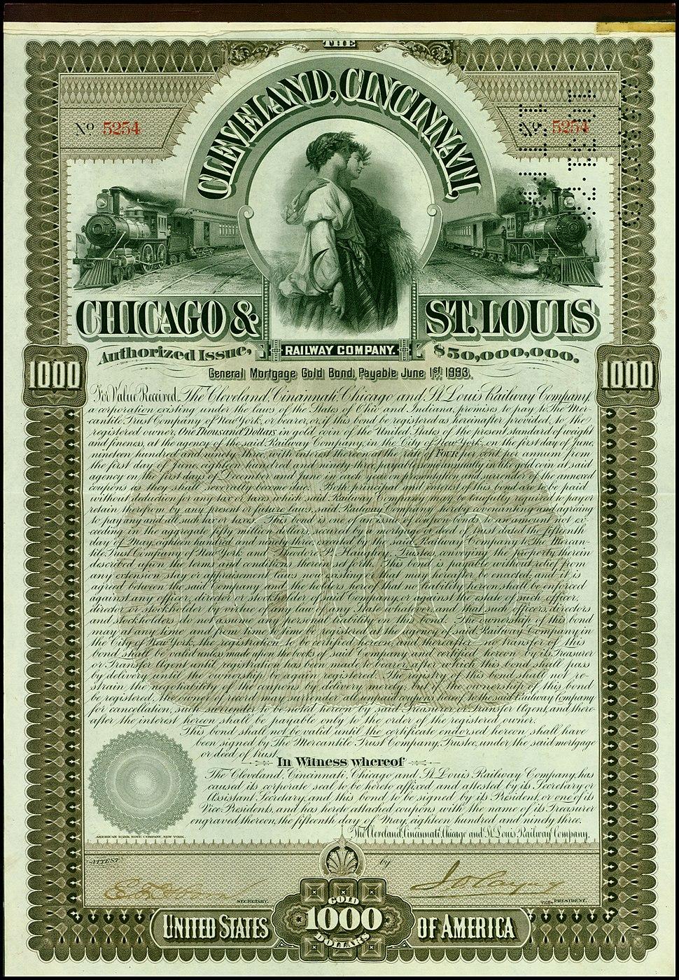 Cleveland, Cincinnati, Chicago & St. Louis RW 1893