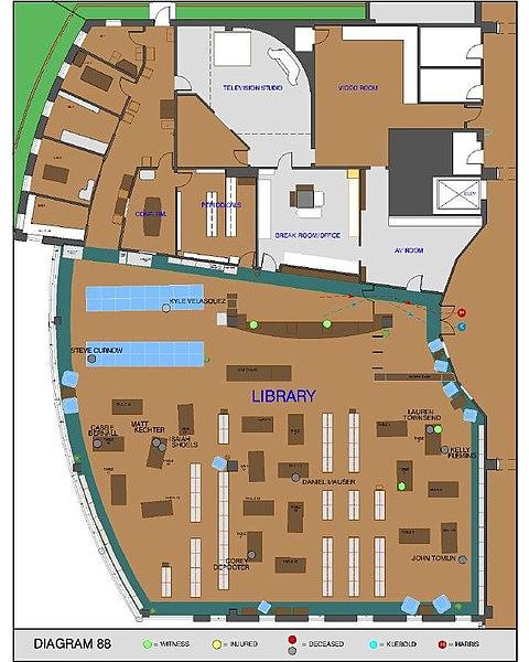 Columbine High School Shooting: File:Columbine Library Fbi Diagram.jpg