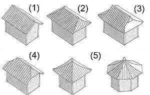 japanische tempelarchitektur wikipedia. Black Bedroom Furniture Sets. Home Design Ideas