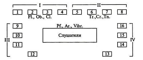Denisov page page145.jpg