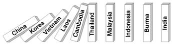 Une illustration de la théorie des dominos telle qu'elle avait été prédite en Asie.
