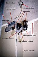 Drywall firestop problem1