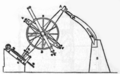 EB1911 Telescope Fig. 10.—Equatorial Telescope. English form.png