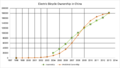 Electric Bicycle Ownership in China.png