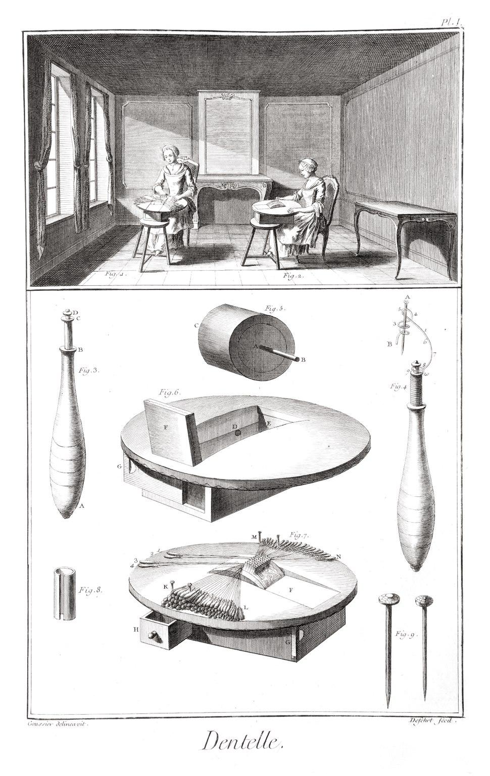 Encyklopedi av Diderot & d´Alembert med planscher(planschband), från 1751-1765 - Skoklosters slott - 86208