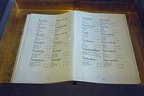 Erelijst van Gevallenen 1940-1945.JPG