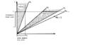 F-k velocity graphII.png
