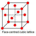 Face-centred Cubic Lattice.png