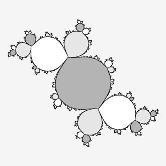 Classification of Fatou components - Image: Fatou componenets 3
