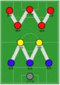 FootballFormation WM.png