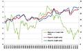 France Trade Balance.png