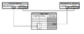 Funktionsweise des Page Table Lookups bie Prozessoren.png