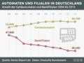 Geldautomaten-Deutschland.png