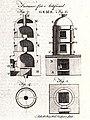 Glass; three views inside a plate glass factory. Engraving b Wellcome V0024053ER Fig 4-7.jpg