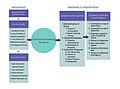 Groupthink Model.jpg