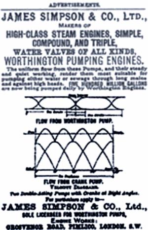 Worthington-Simpson - Image: James Simpson & Co 1891 advertisement