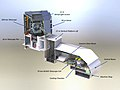 LSST Telescope-cutaway-labels 1.jpg
