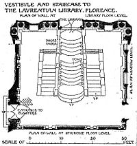 Laurentian library plan.jpg