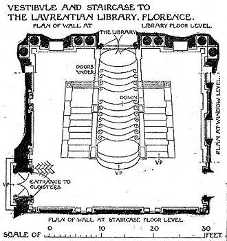 Laurentian Library - Vestibule plan, after Banister Fletcher