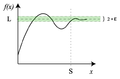 Limit-at-infinity-graph.png