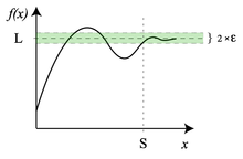 A graph which has a hump in the beginning, then a smaller valley, as it tapers off.